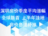 深圳房价季度平均涨幅全球居首